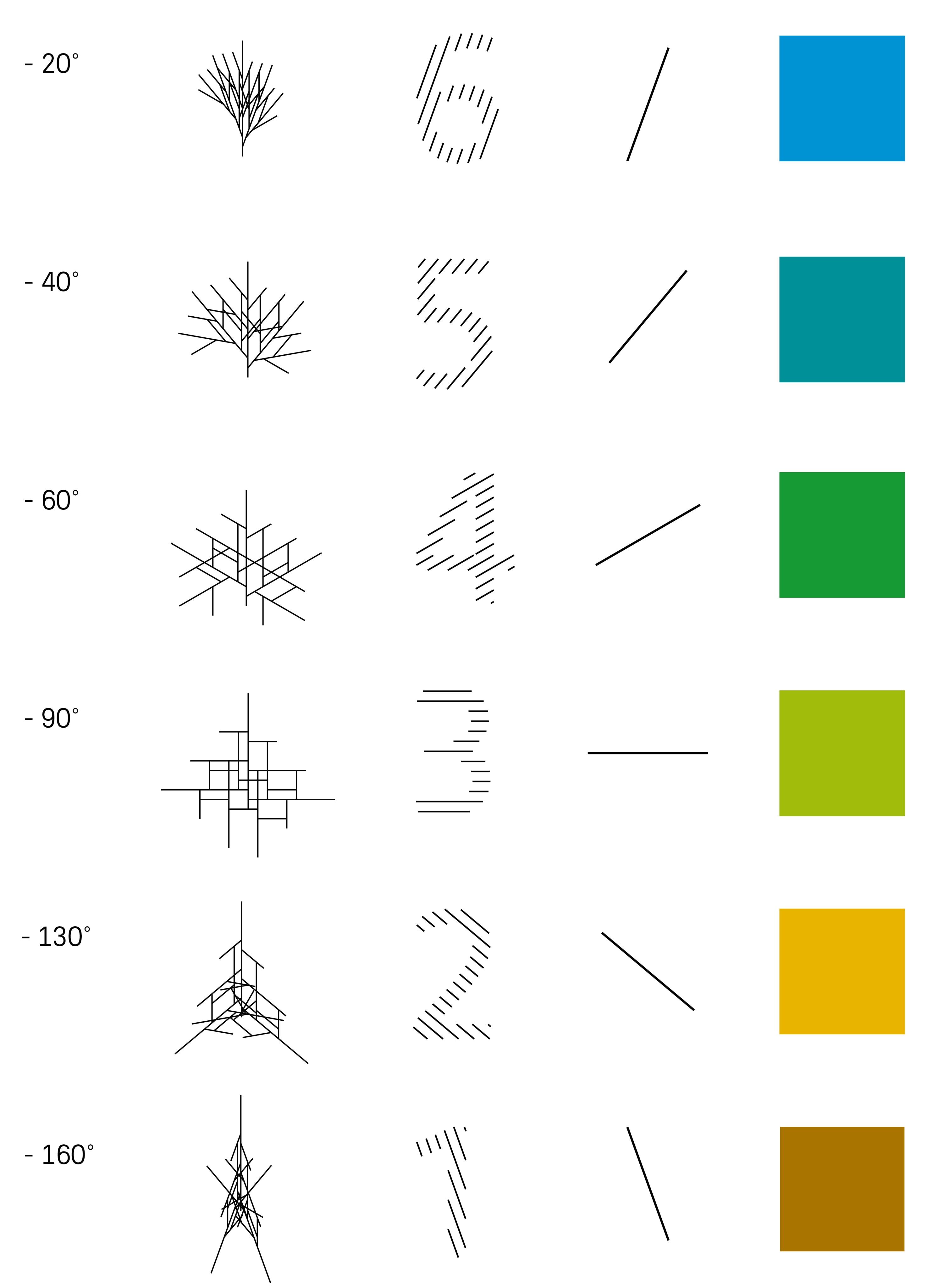 ZMBP Leitsystem Konzept Grafik
