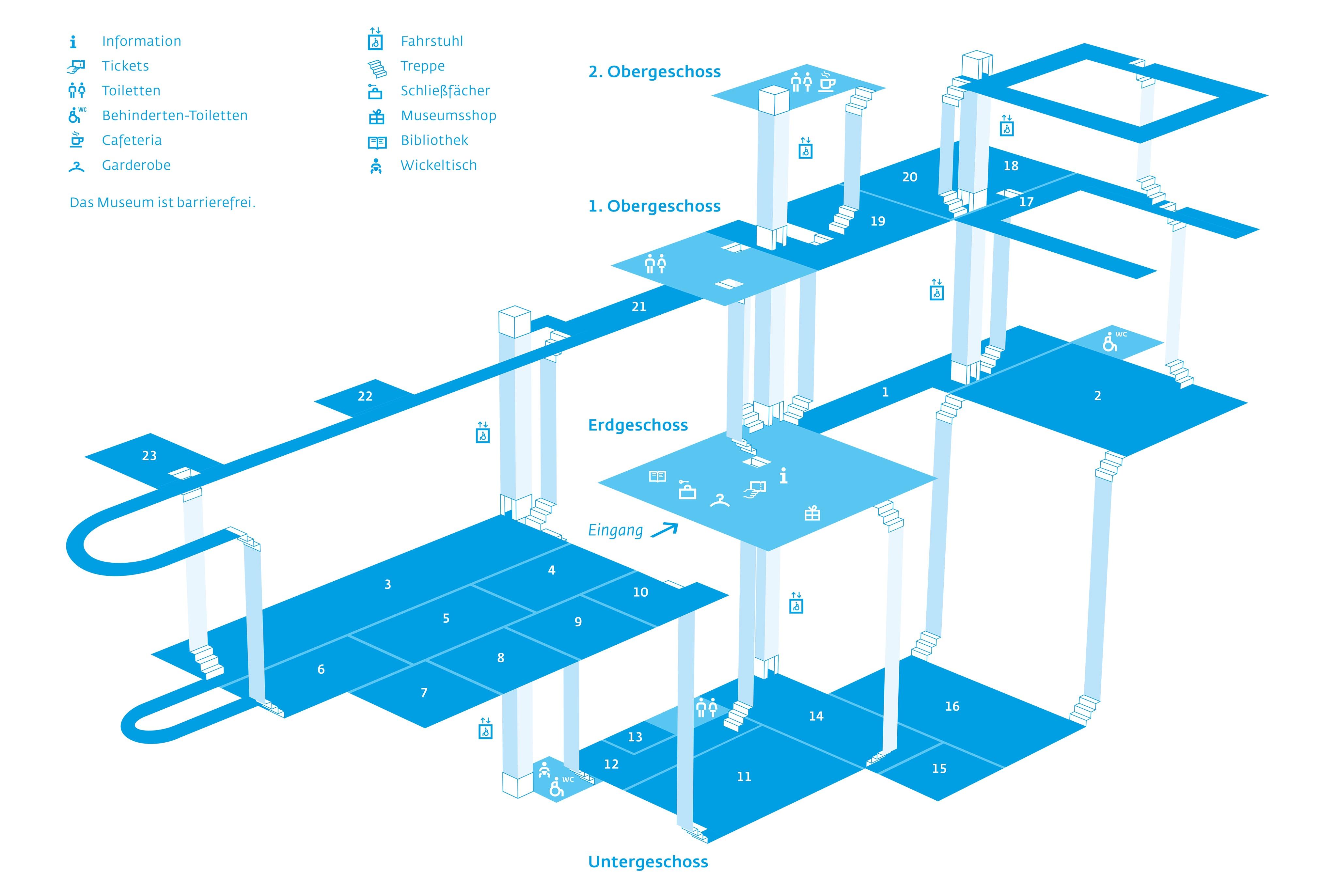 Leitsystem DSM Schifffahrtsmuseum Orientierungsplan Grafik