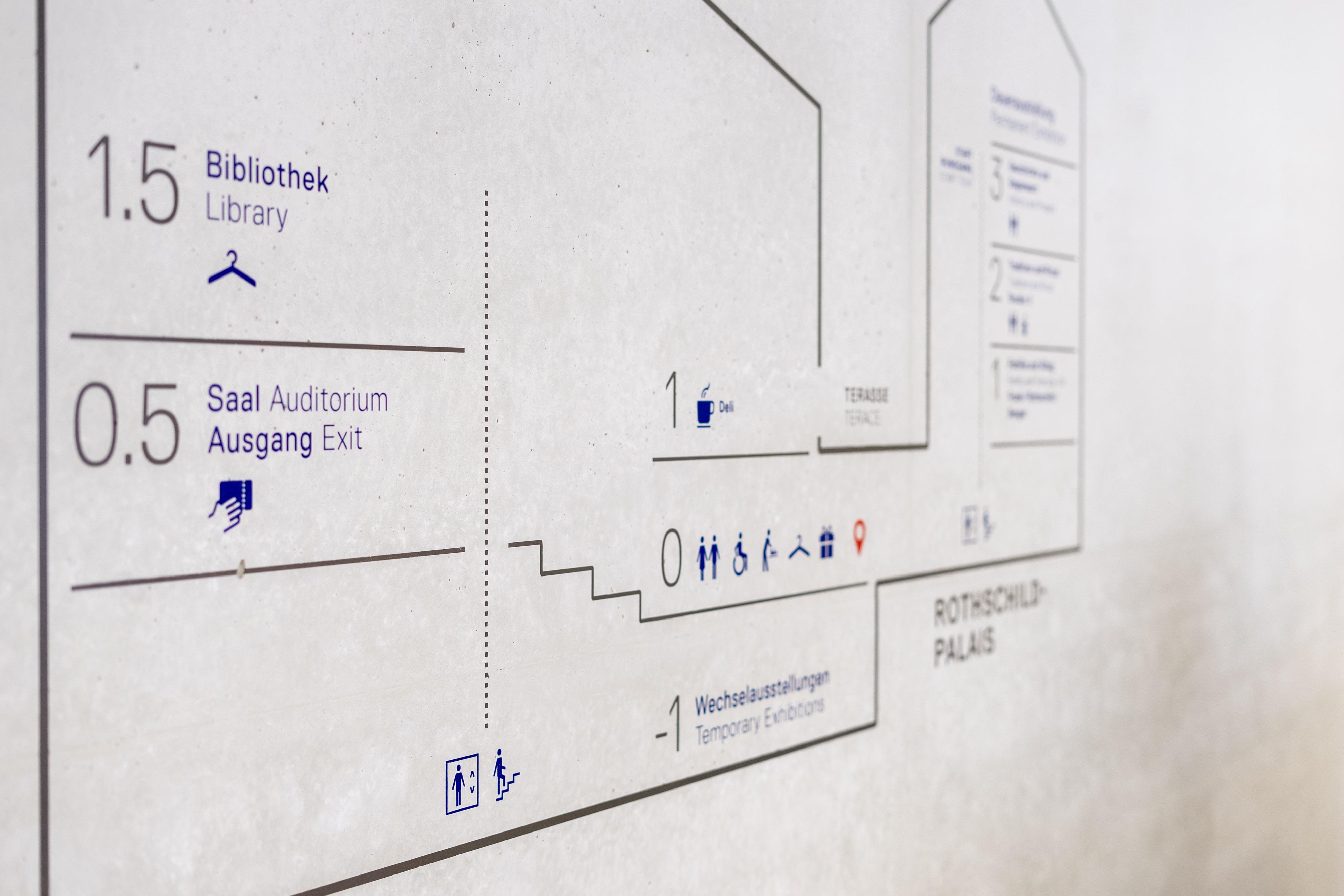 JMF Leitsystem Orientierungsplan Detail